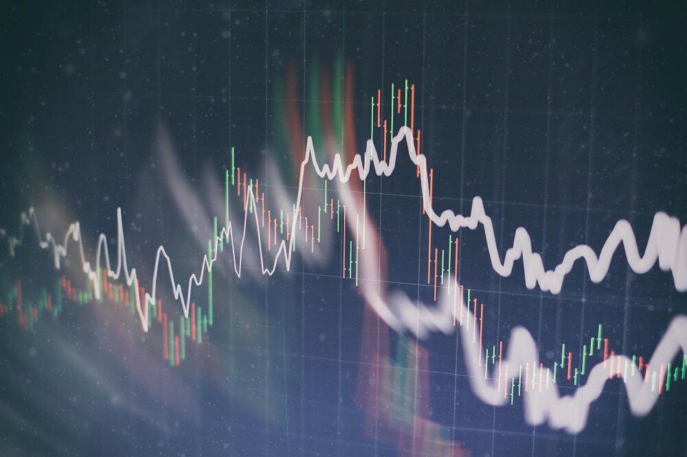 lil b stock market
